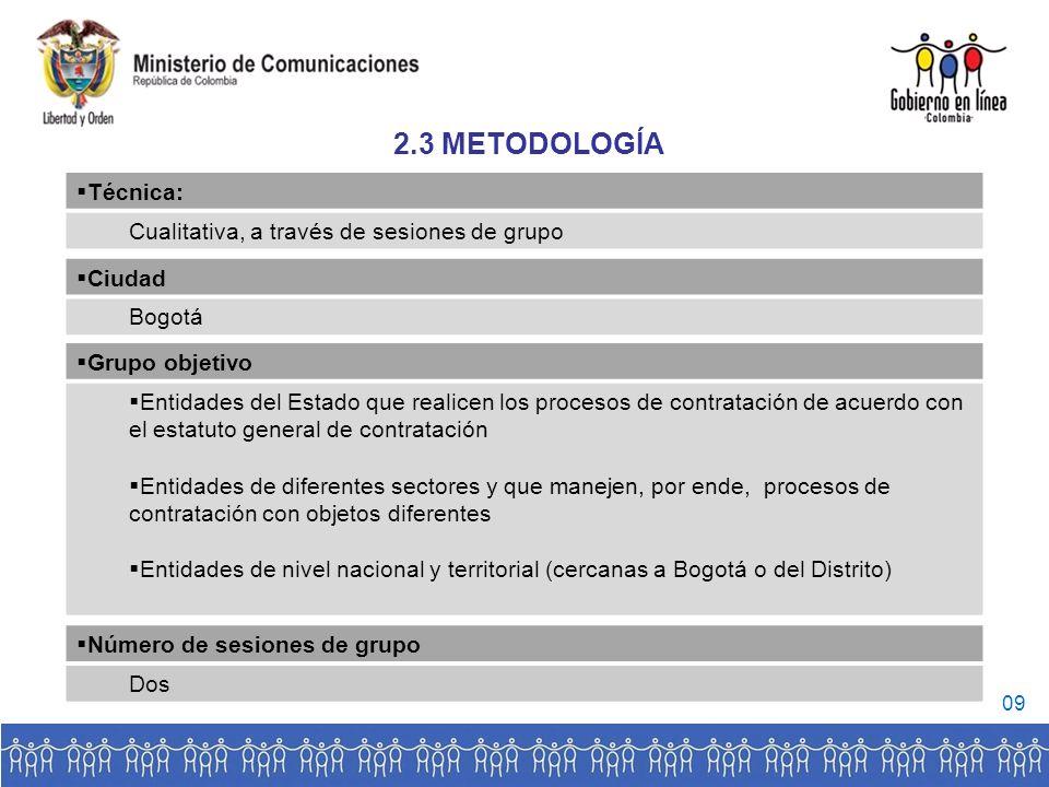 2.3 METODOLOGÍA Técnica: Cualitativa, a través de sesiones de grupo