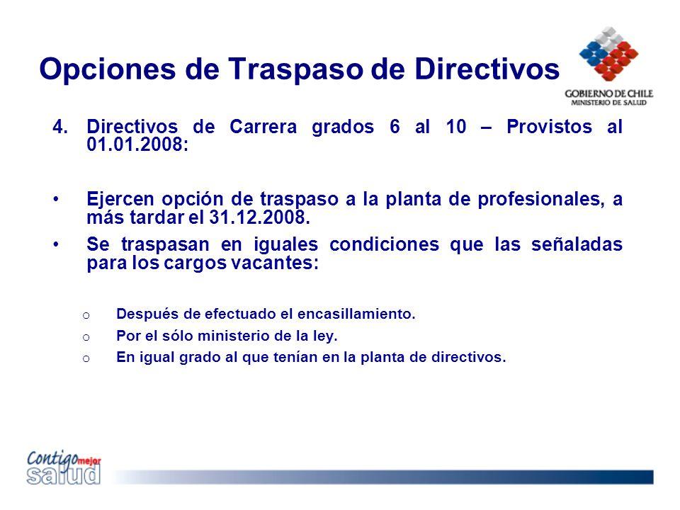 Opciones de Traspaso de Directivos