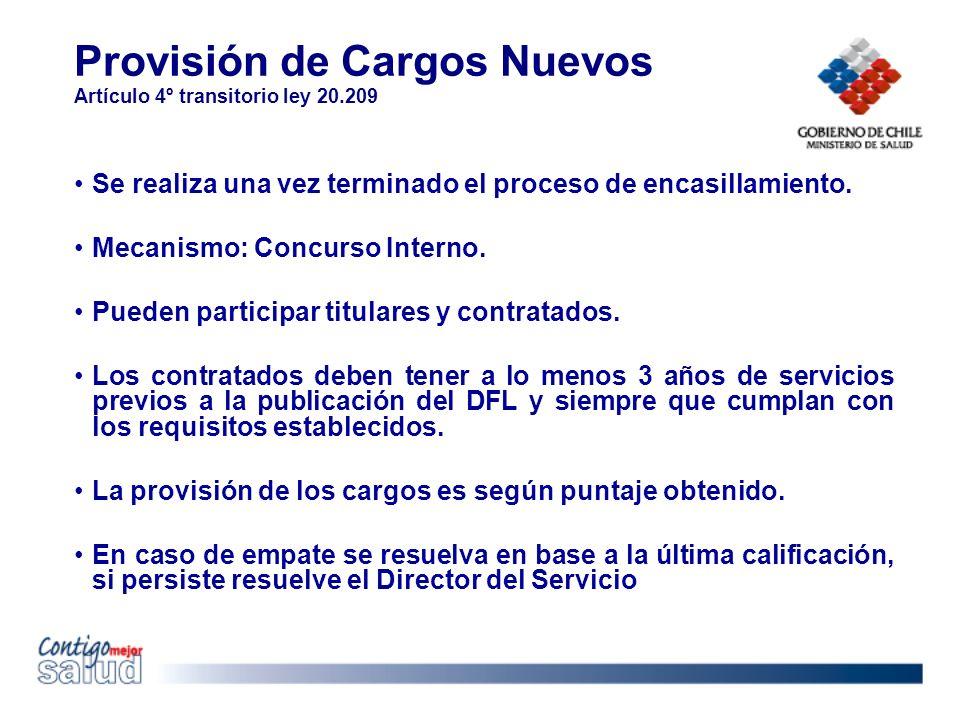 Provisión de Cargos Nuevos Artículo 4º transitorio ley 20.209
