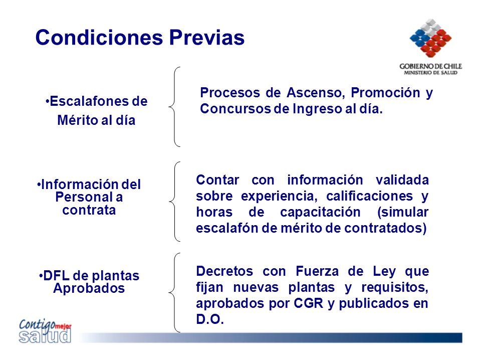 Información del Personal a contrata DFL de plantas Aprobados