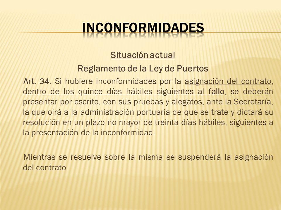 Reglamento de la Ley de Puertos