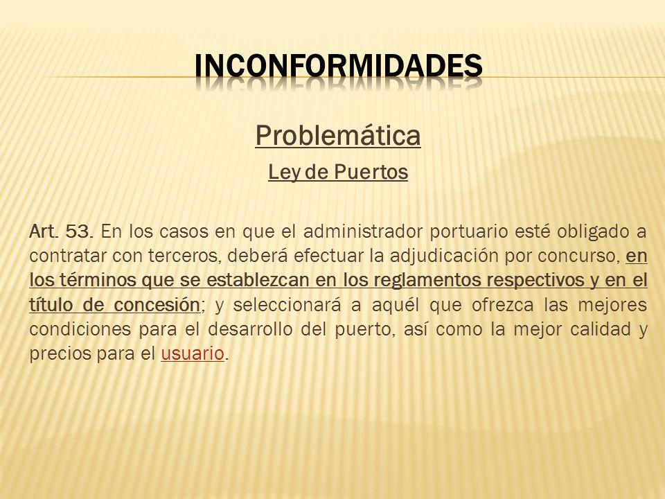 Inconformidades Problemática Ley de Puertos