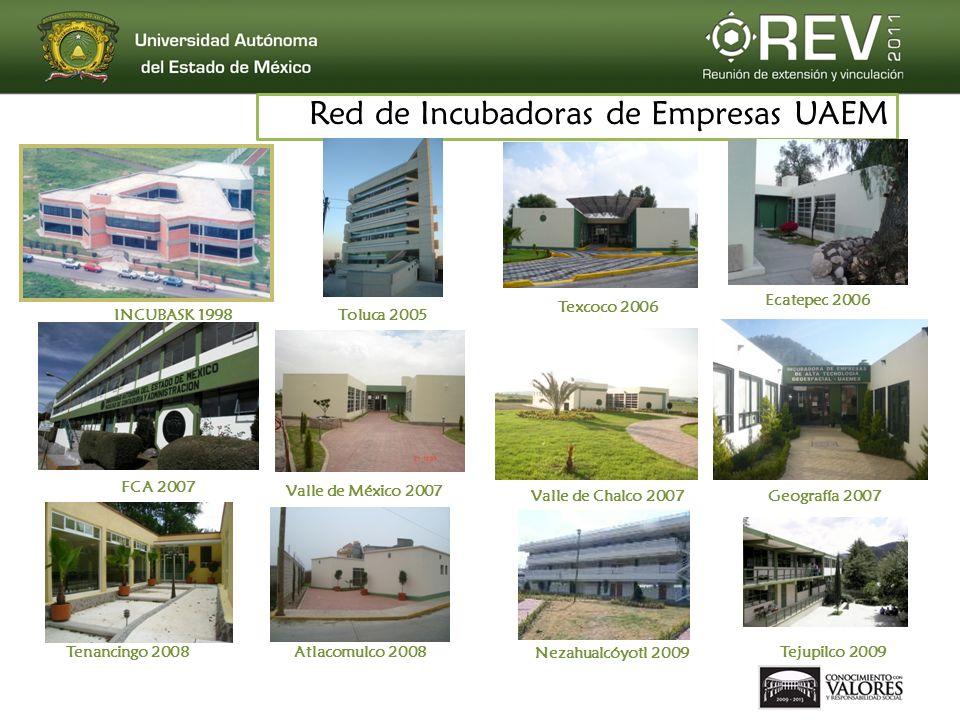 Red de Incubadoras de Empresas UAEM