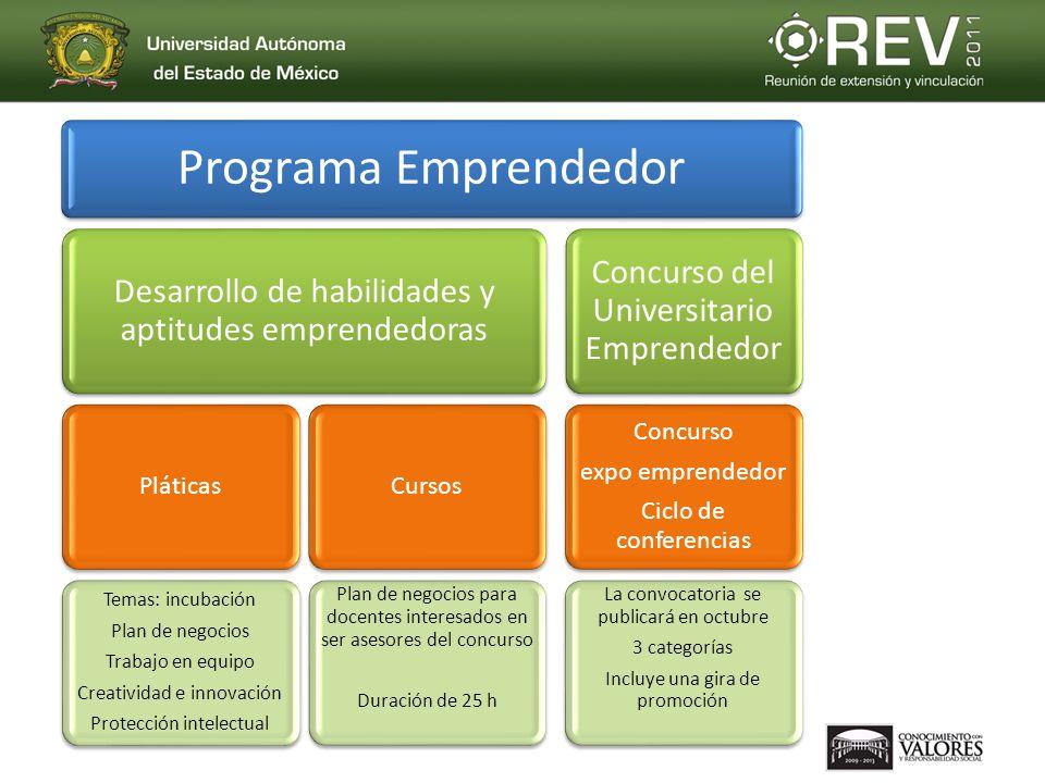 Programa Emprendedor Desarrollo de habilidades y aptitudes emprendedoras. Pláticas. Temas: incubación.