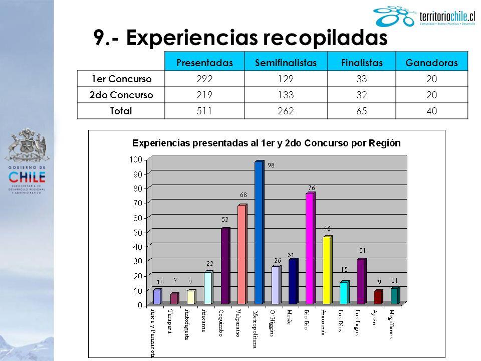 9.- Experiencias recopiladas