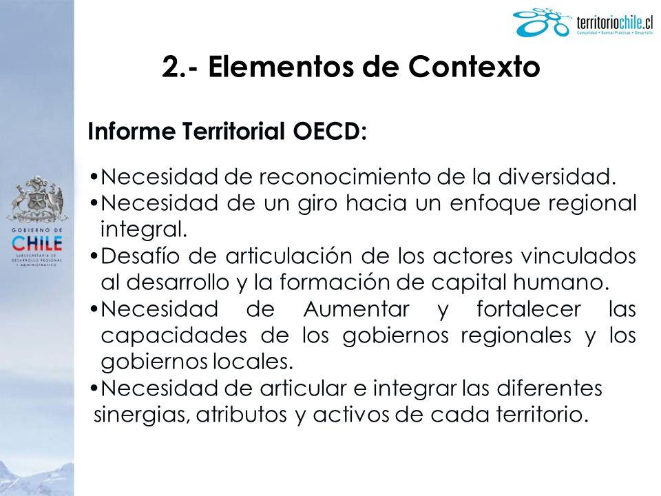 2.- Elementos de Contexto