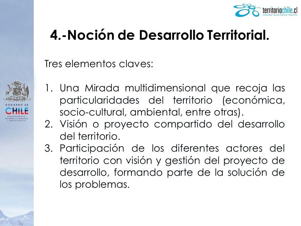 4.-Noción de Desarrollo Territorial.