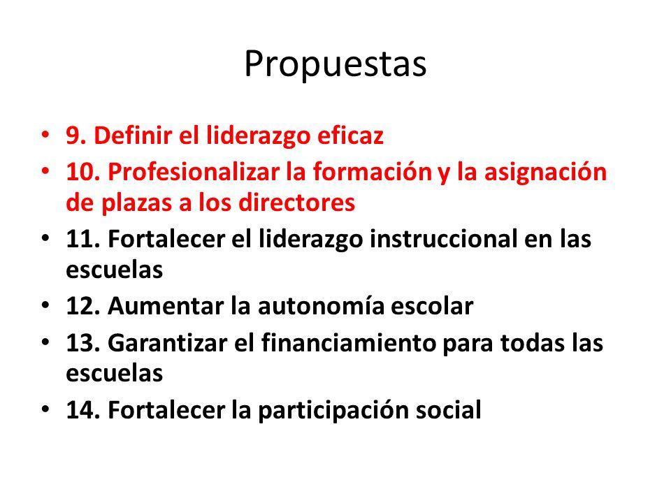 Propuestas 9. Definir el liderazgo eficaz