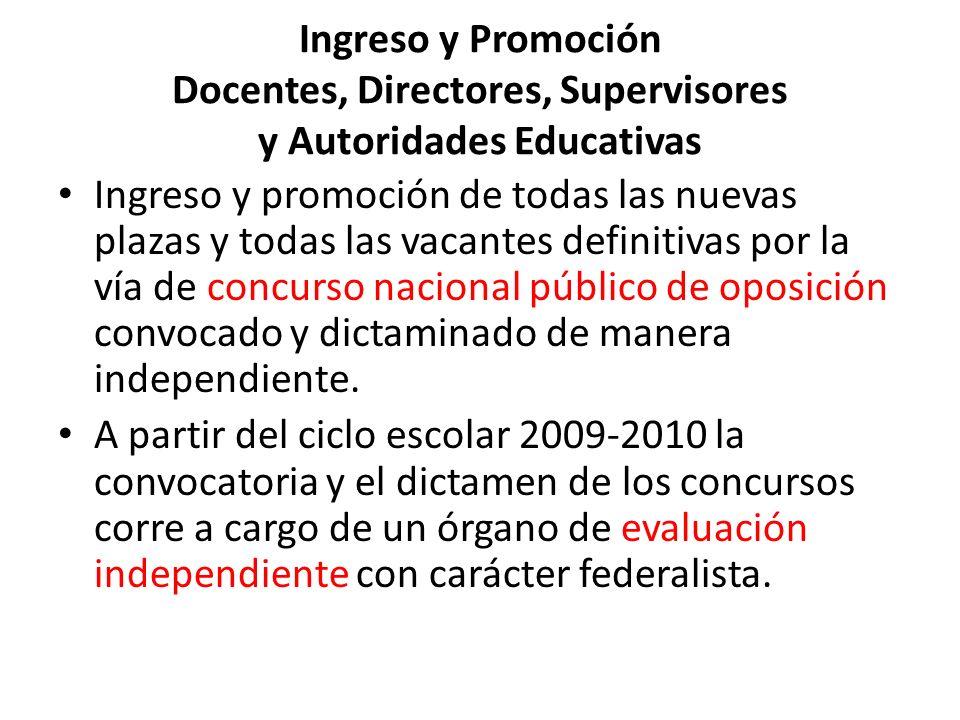 Ingreso y Promoción Docentes, Directores, Supervisores y Autoridades Educativas
