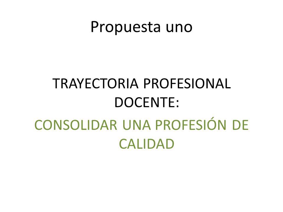 Propuesta uno TRAYECTORIA PROFESIONAL DOCENTE: