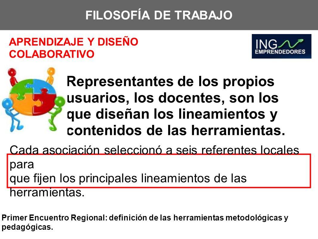 FILOSOFÍA DE TRABAJO APRENDIZAJE Y DISEÑO COLABORATIVO.