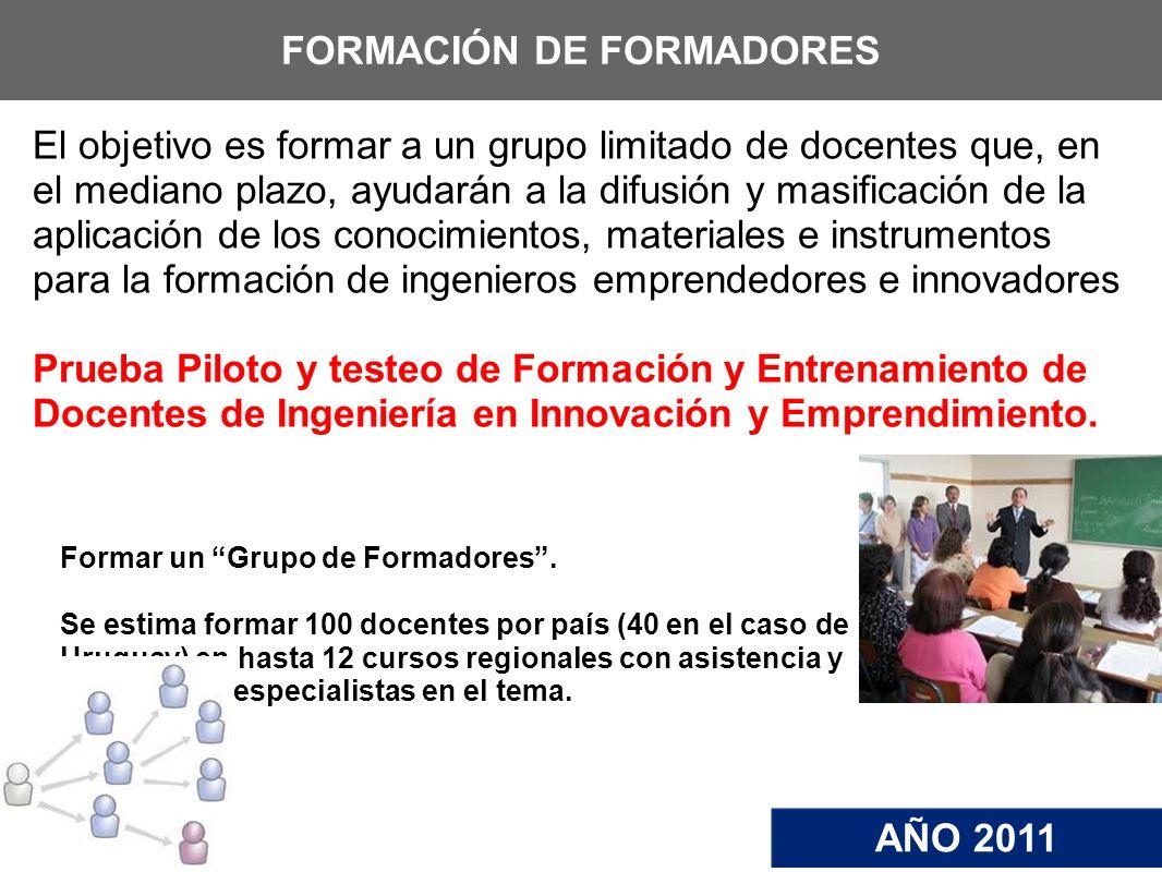 FORMACIÓN DE FORMADORES