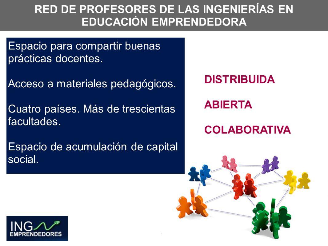 RED DE PROFESORES DE LAS INGENIERÍAS EN EDUCACIÓN EMPRENDEDORA