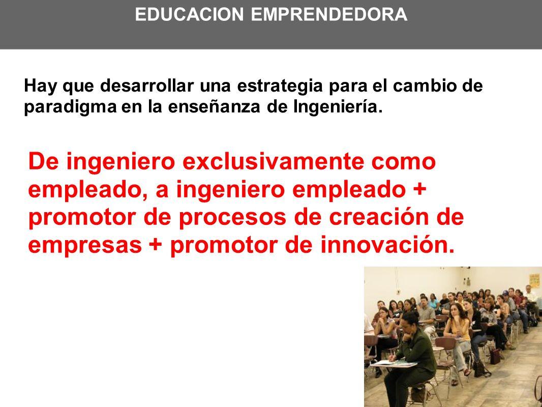 EDUCACION EMPRENDEDORA