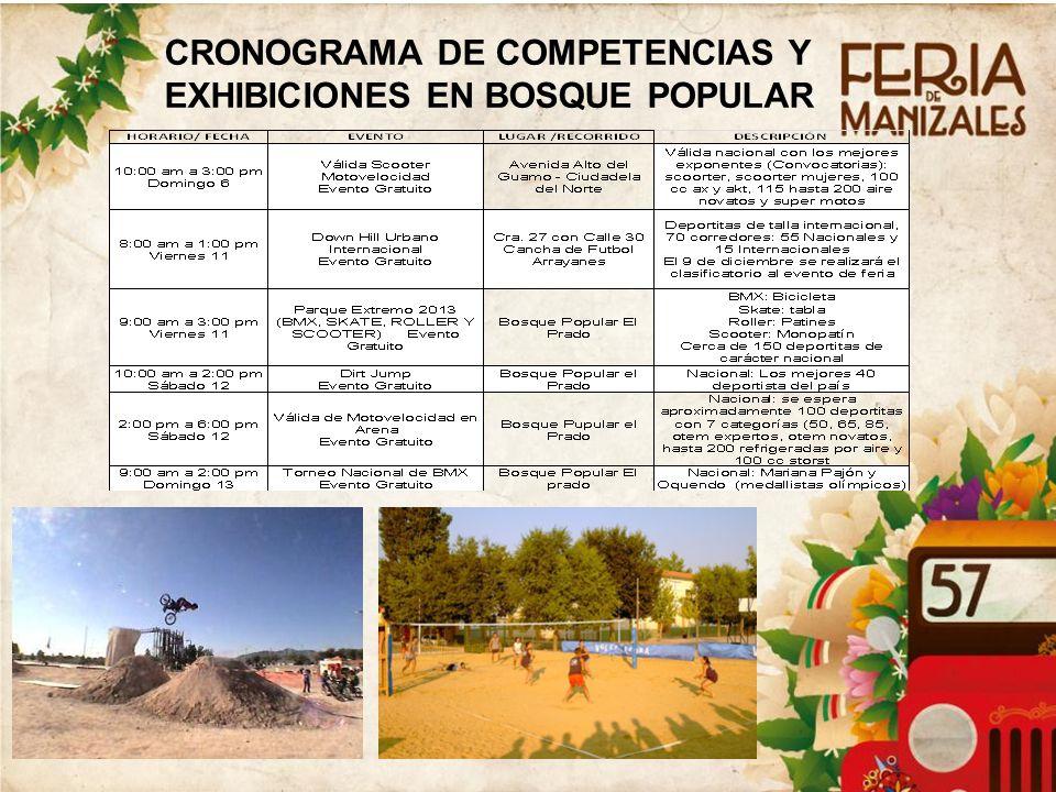 CRONOGRAMA DE COMPETENCIAS Y EXHIBICIONES EN BOSQUE POPULAR