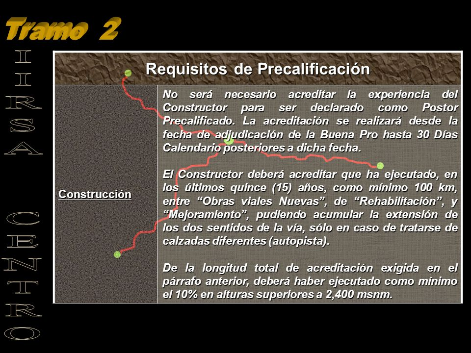 Requisitos de Precalificación