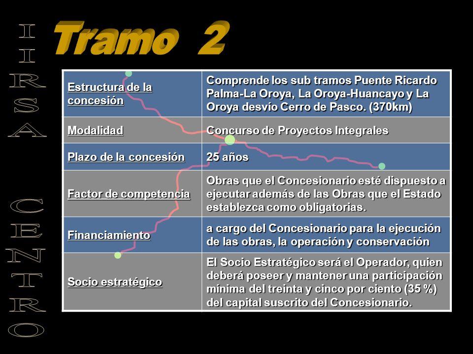 Tramo 2 IIRSA CENTRO Estructura de la concesión