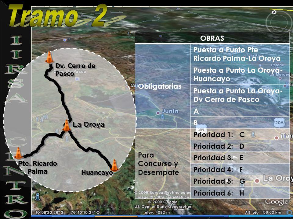 Tramo 2 IIRSA CENTRO OBRAS Obligatorias