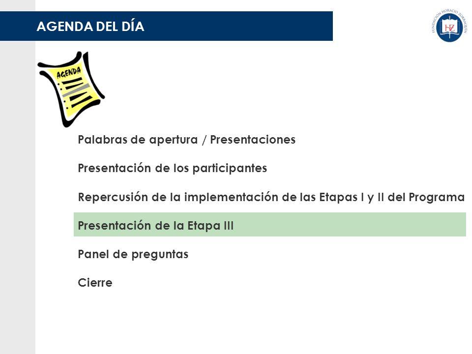 AGENDA DEL DÍA Palabras de apertura / Presentaciones