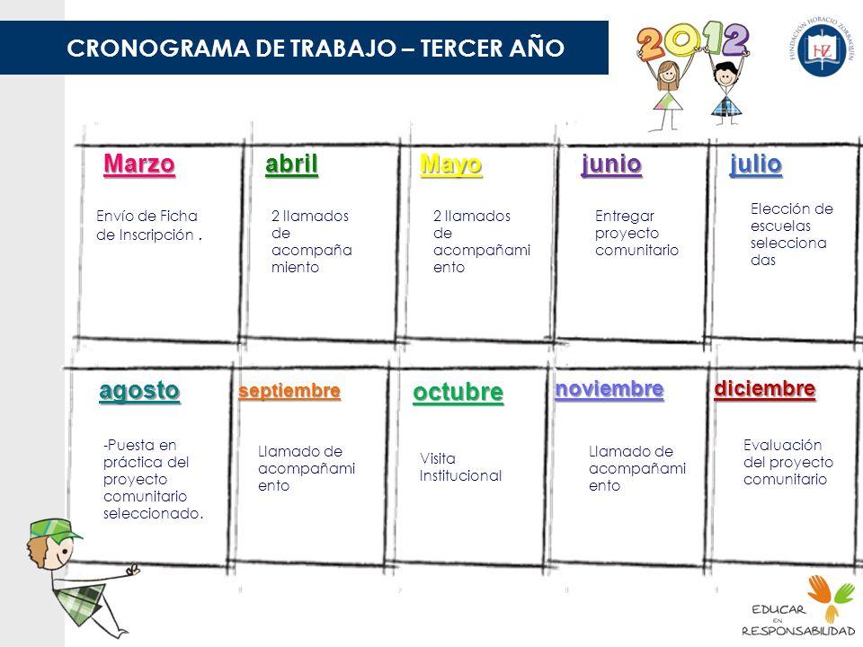 CRONOGRAMA DE TRABAJO – TERCER AÑO