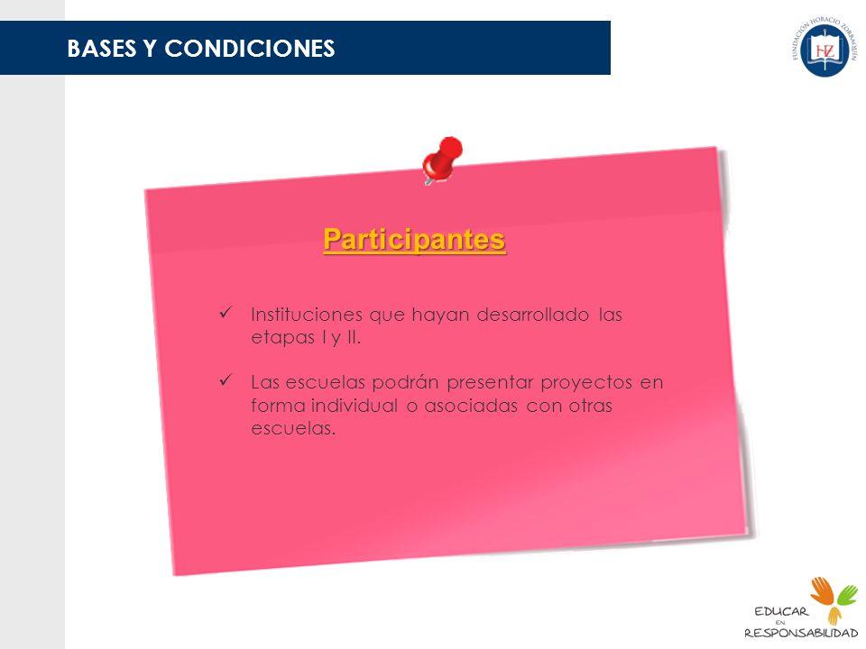 Participantes BASES Y CONDICIONES