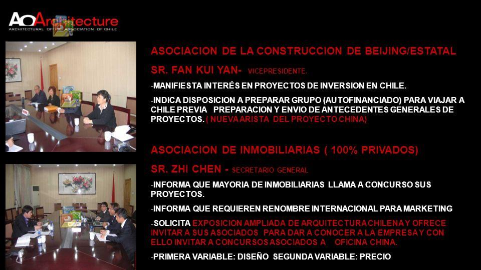 ASOCIACION DE LA CONSTRUCCION DE BEIJING/ESTATAL