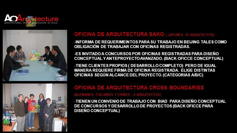 OFICINA DE ARQUITECTURA SAKO ( JAPONES -15 ARQUITECTOS)