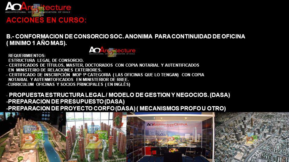 ACCIONES EN CURSO: B.- CONFORMACION DE CONSORCIO SOC. ANONIMA PARA CONTINUIDAD DE OFICINA. ( MINIMO 1 AÑO MAS).