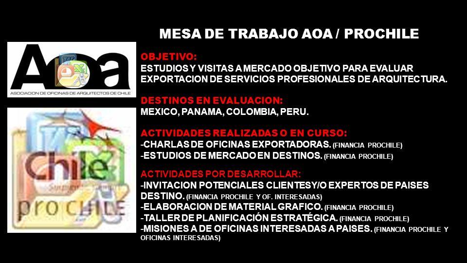 MESA DE TRABAJO AOA / PROCHILE