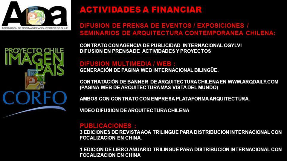 ACTIVIDADES A FINANCIAR