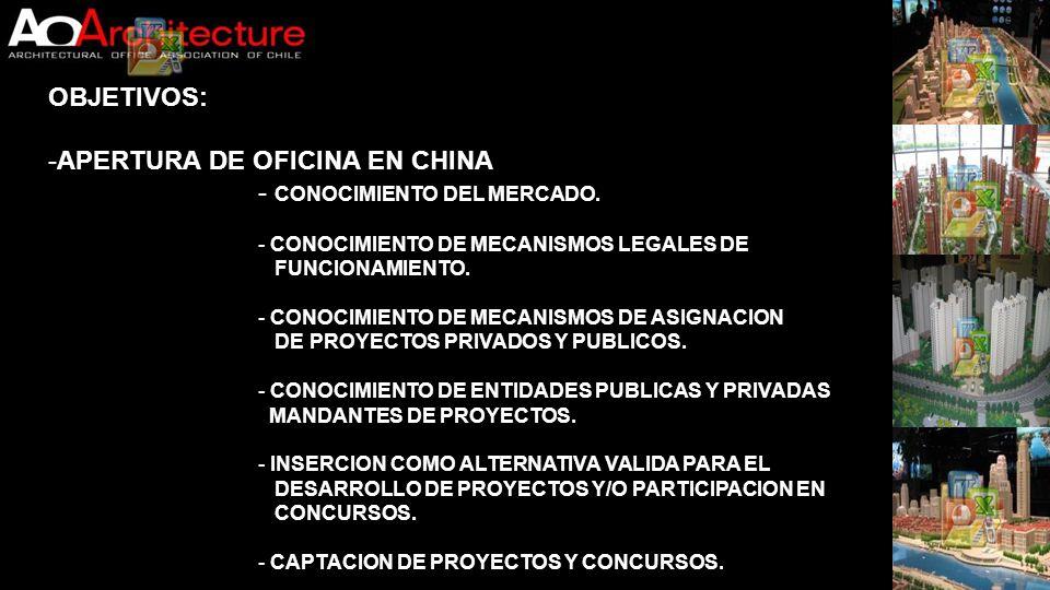 APERTURA DE OFICINA EN CHINA CONOCIMIENTO DEL MERCADO.