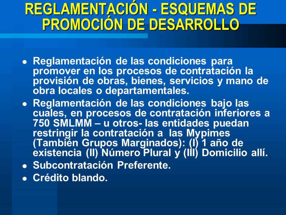 REGLAMENTACIÓN - ESQUEMAS DE PROMOCIÓN DE DESARROLLO