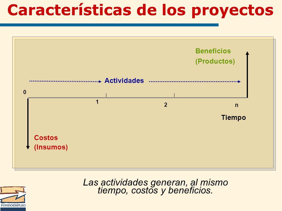 Las actividades generan, al mismo tiempo, costos y beneficios.