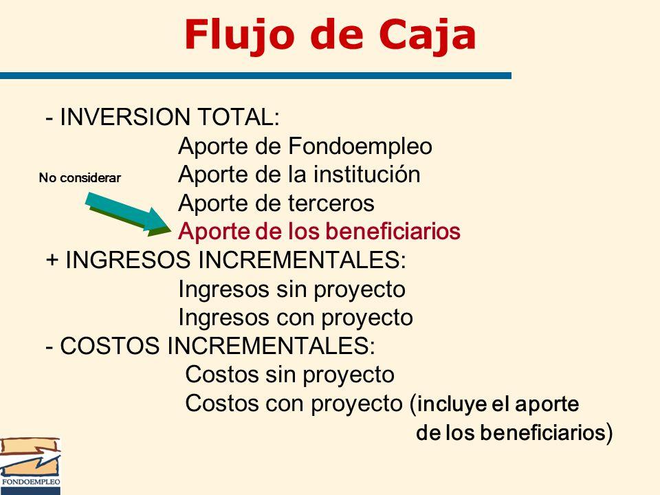 Flujo de Caja - INVERSION TOTAL: Aporte de Fondoempleo