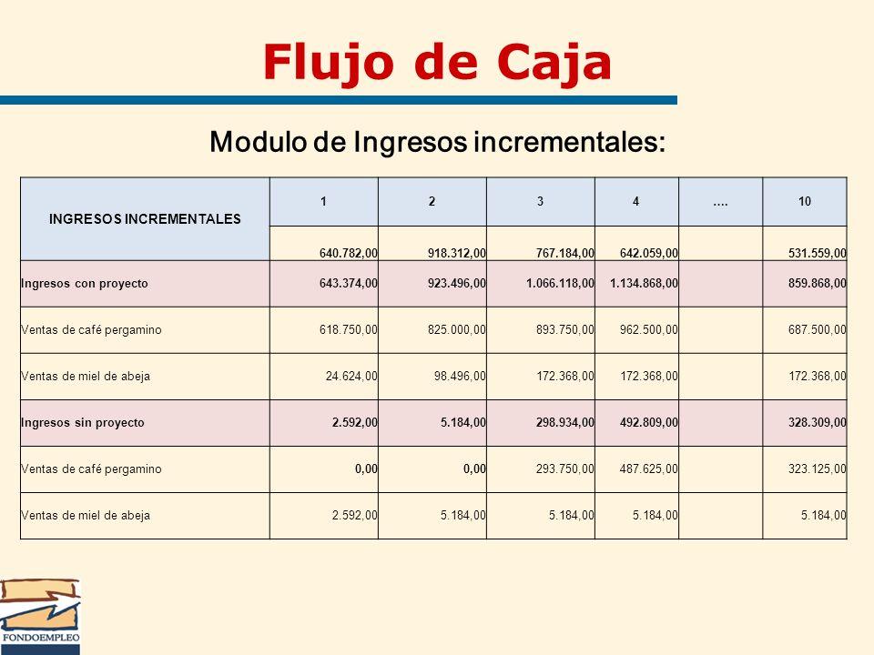 Flujo de Caja Modulo de Ingresos incrementales: