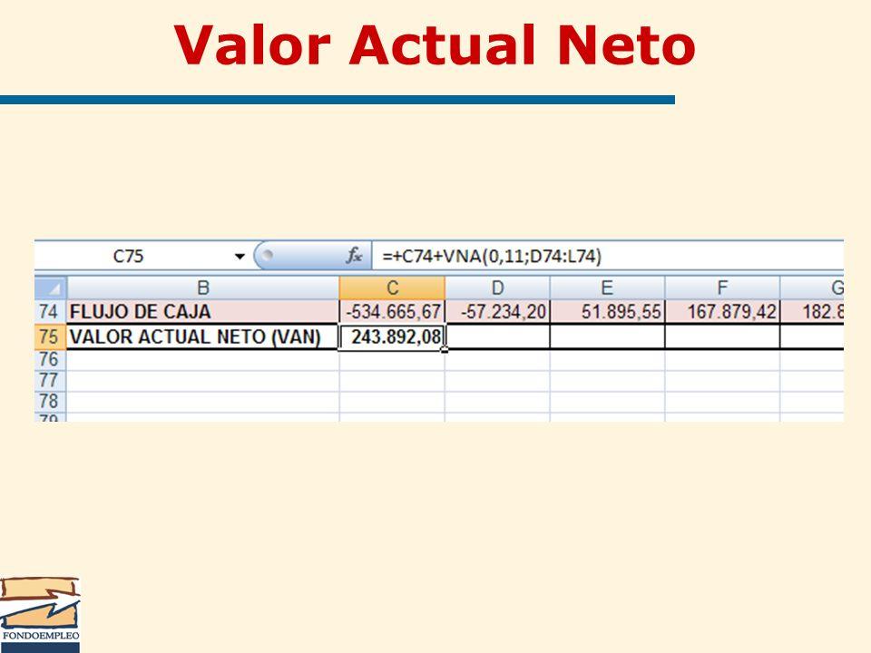 Valor Actual Neto