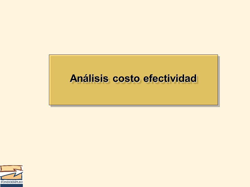Análisis costo efectividad