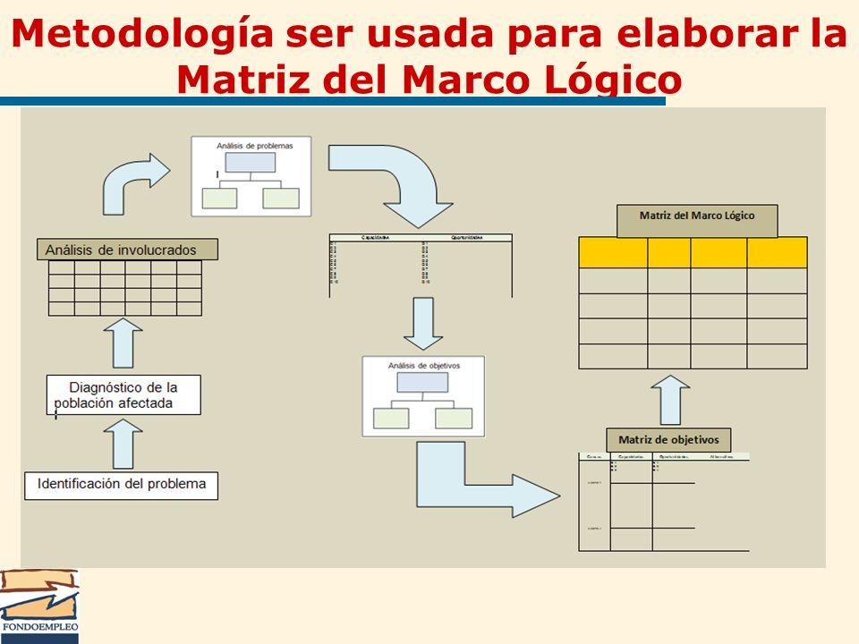 Metodología ser usada para elaborar la Matriz del Marco Lógico