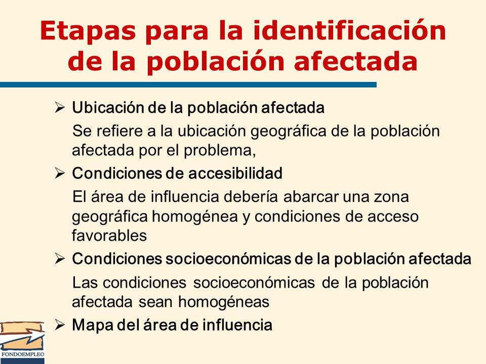 Etapas para la identificación de la población afectada