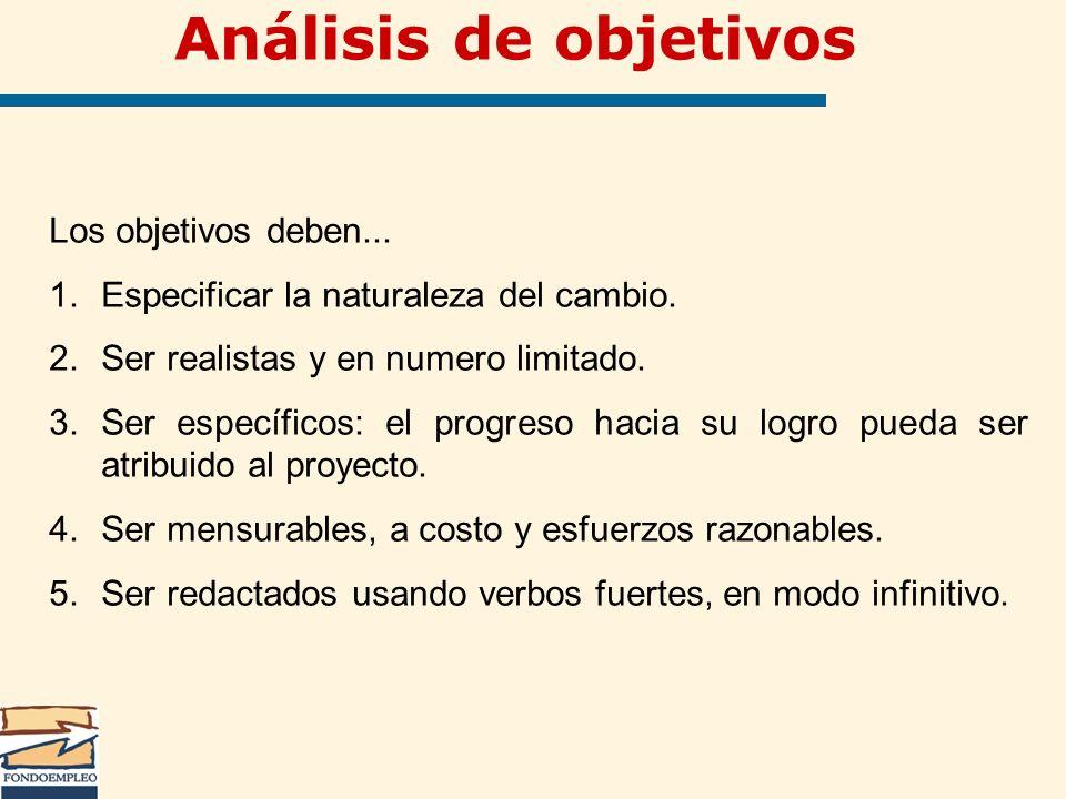 Análisis de objetivos Los objetivos deben...