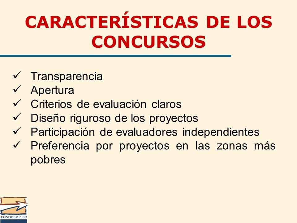 CARACTERÍSTICAS DE LOS CONCURSOS