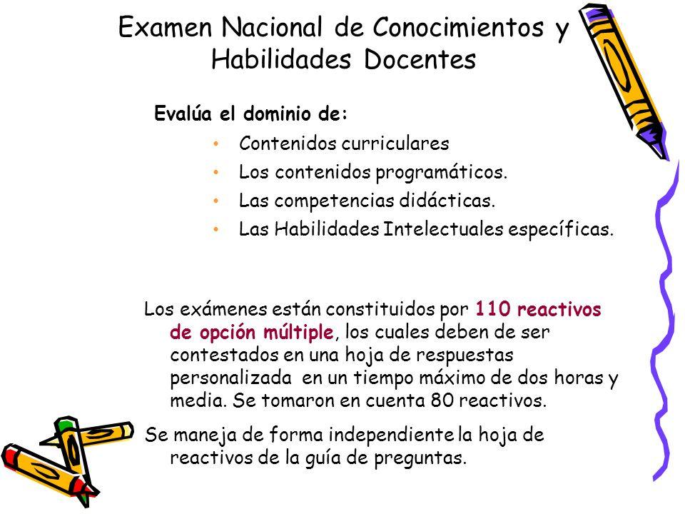 Examen Nacional de Conocimientos y Habilidades Docentes