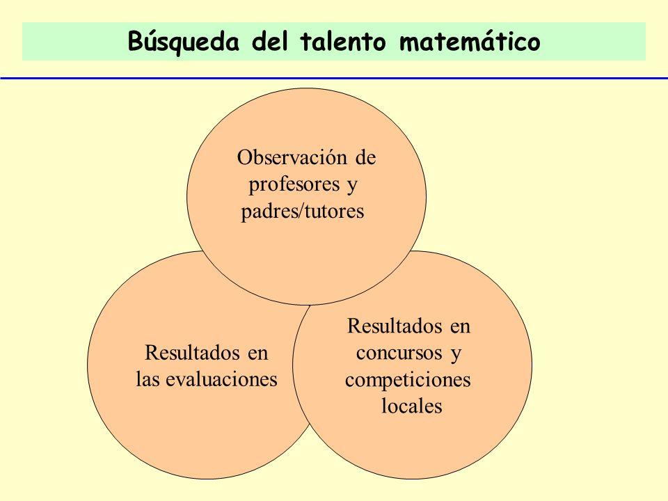 Búsqueda del talento matemático