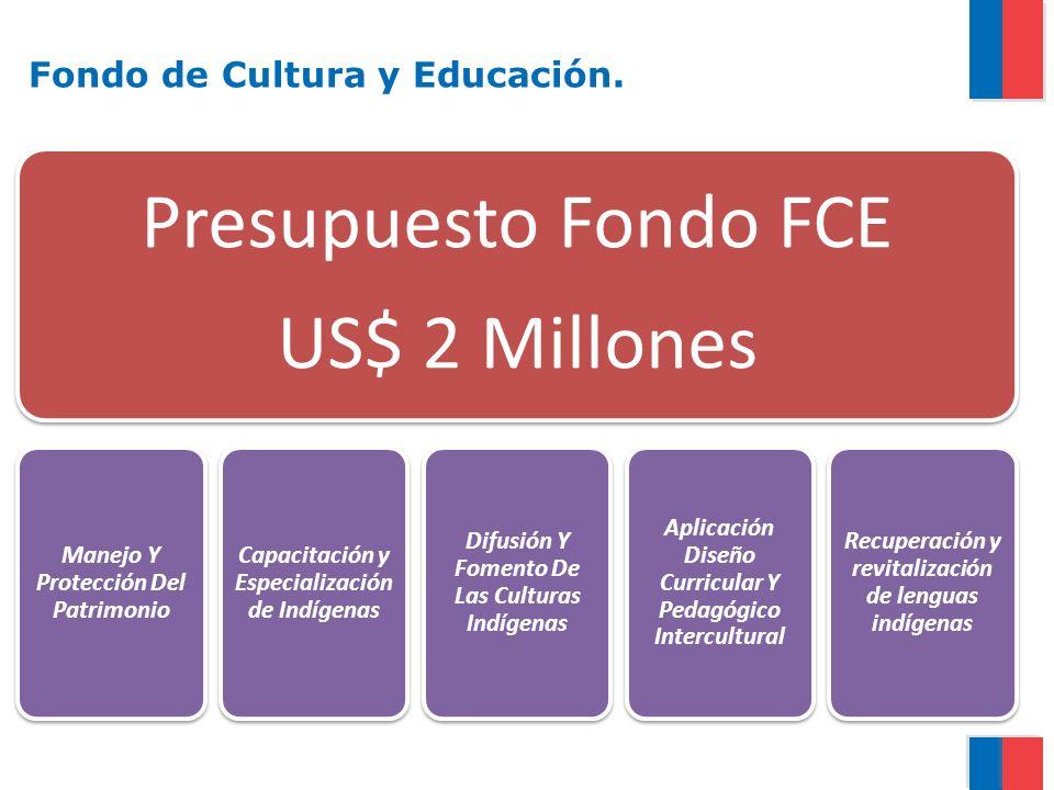 Fondo de Cultura y Educación.