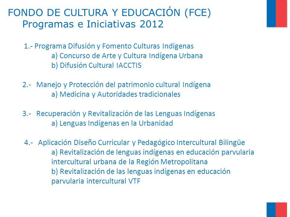 FONDO DE CULTURA Y EDUCACIÓN (FCE) Programas e Iniciativas 2012 1