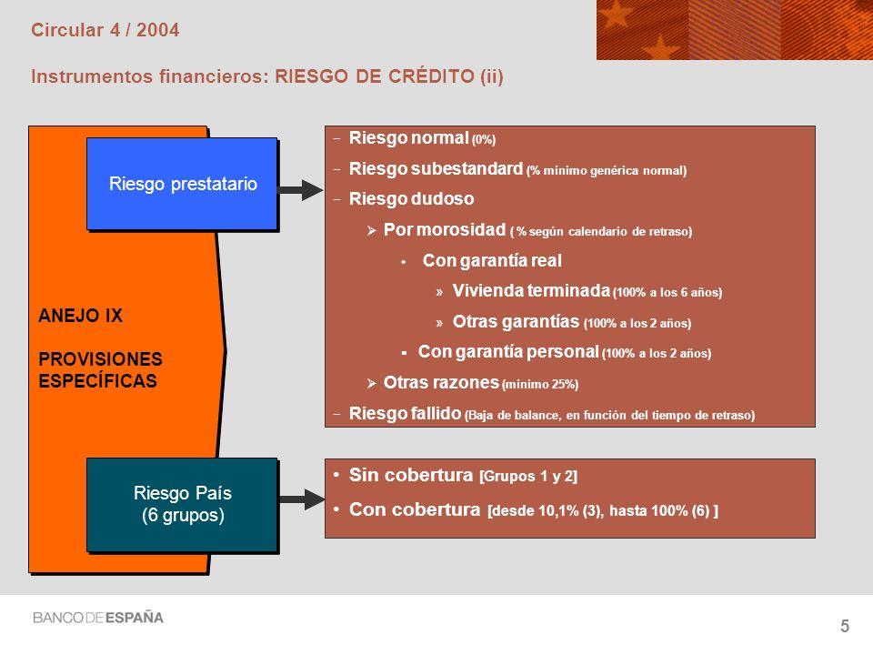 Circular 4 / 2004 Instrumentos financieros: RIESGO DE CRÉDITO (ii)