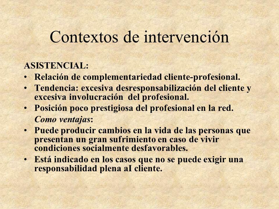Contextos de intervención