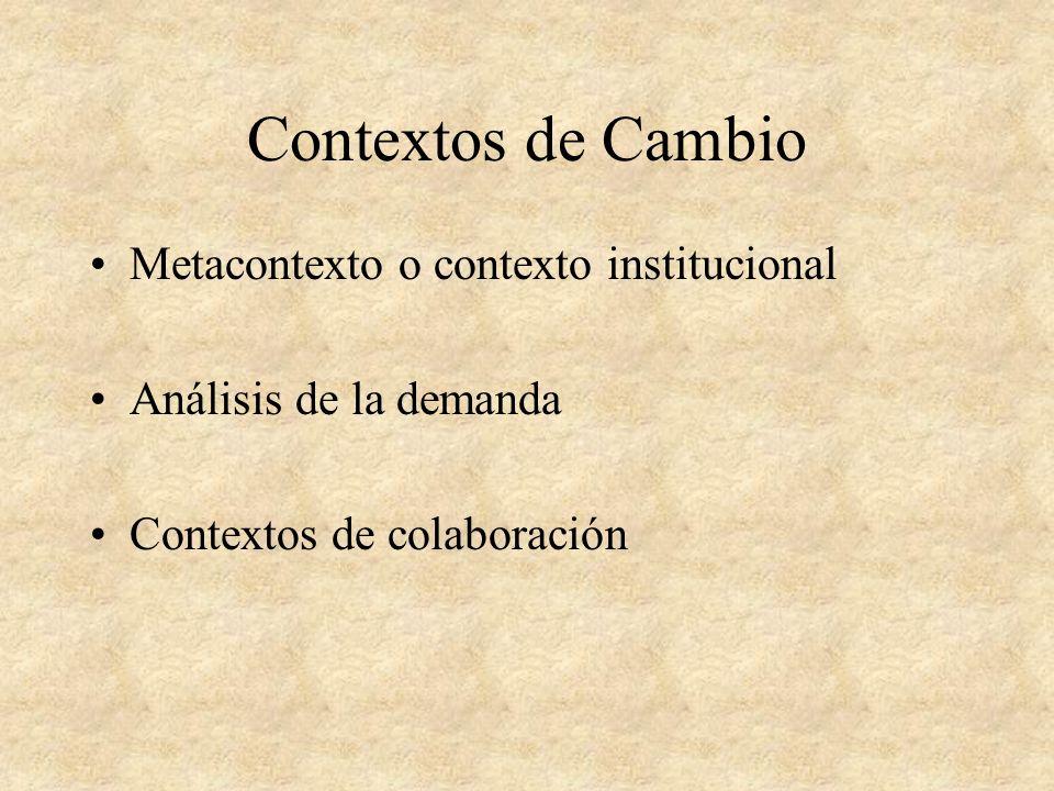 Contextos de Cambio Metacontexto o contexto institucional