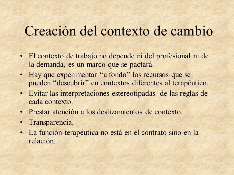Creación del contexto de cambio