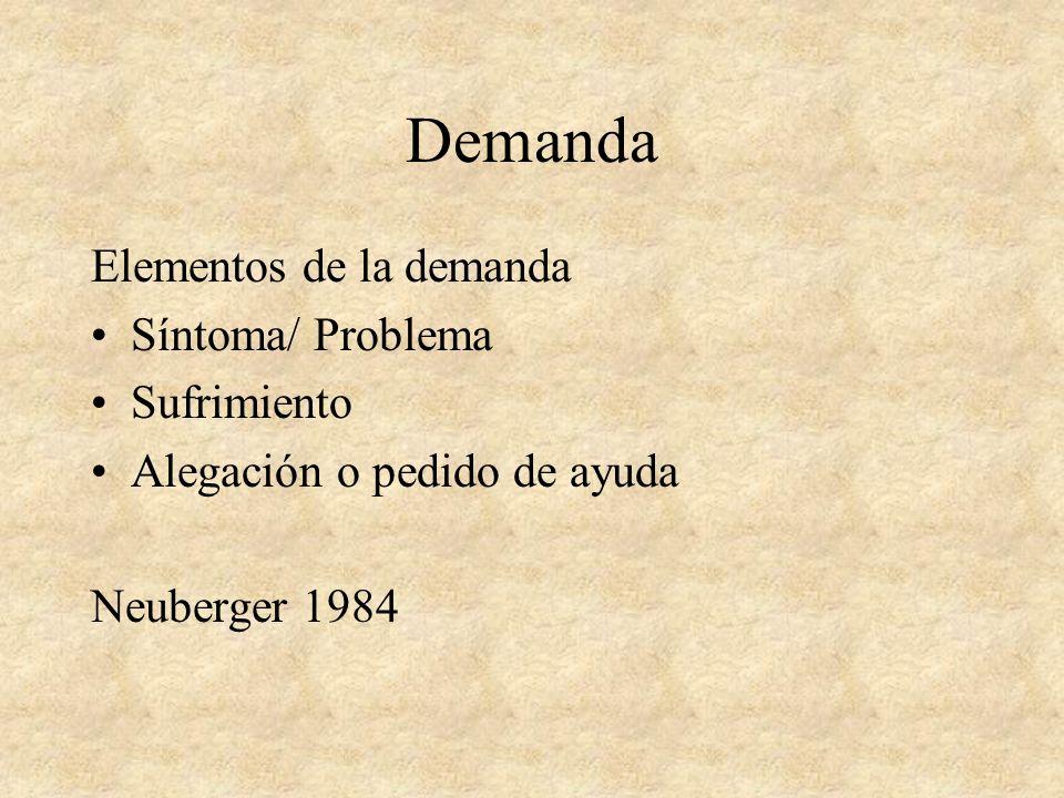 Demanda Elementos de la demanda Síntoma/ Problema Sufrimiento